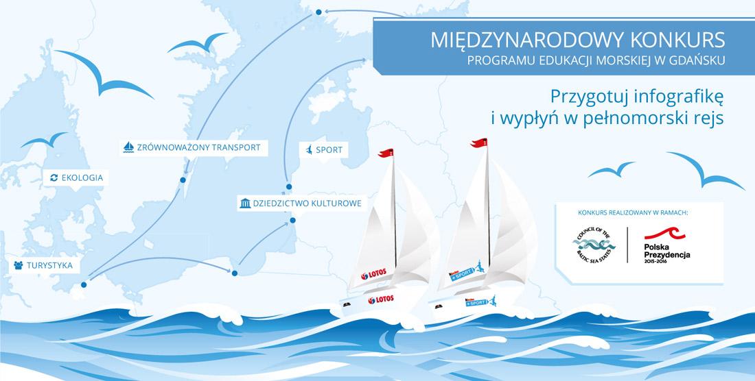 Międzynarodowy konkurs programu edukacji morskiej w Gdańsku